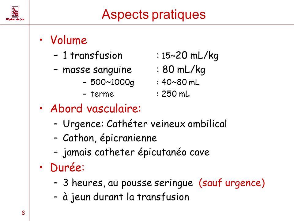 8 Aspects pratiques Volume –1 transfusion: 15~ 20 mL/kg –masse sanguine: 80 mL/kg –500~1000g : 40~80 mL –terme: 250 mL Abord vasculaire: –Urgence: Cathéter veineux ombilical –Cathon, épicranienne –jamais catheter épicutanéo cave Durée: –3 heures, au pousse seringue (sauf urgence) –à jeun durant la transfusion