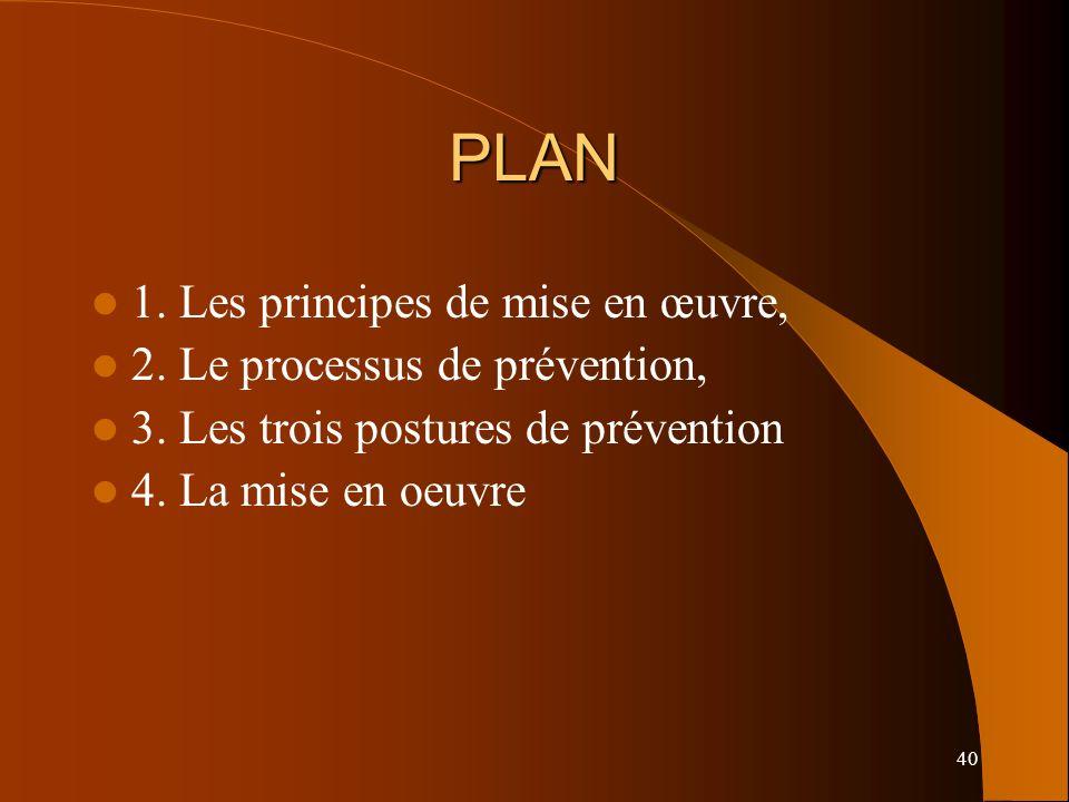 40 PLAN 1. Les principes de mise en œuvre, 2. Le processus de prévention, 3.