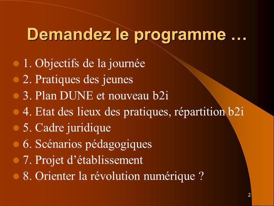 2 Demandez le programme … 1. Objectifs de la journée 2. Pratiques des jeunes 3. Plan DUNE et nouveau b2i 4. Etat des lieux des pratiques, répartition