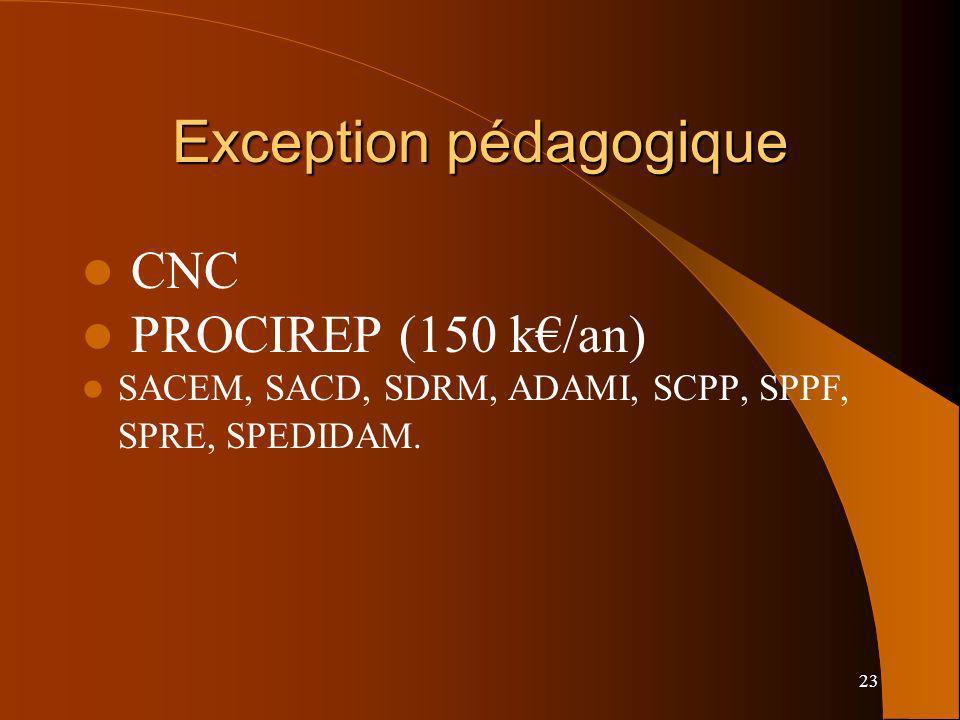 23 Exception pédagogique CNC PROCIREP (150 k/an) SACEM, SACD, SDRM, ADAMI, SCPP, SPPF, SPRE, SPEDIDAM.