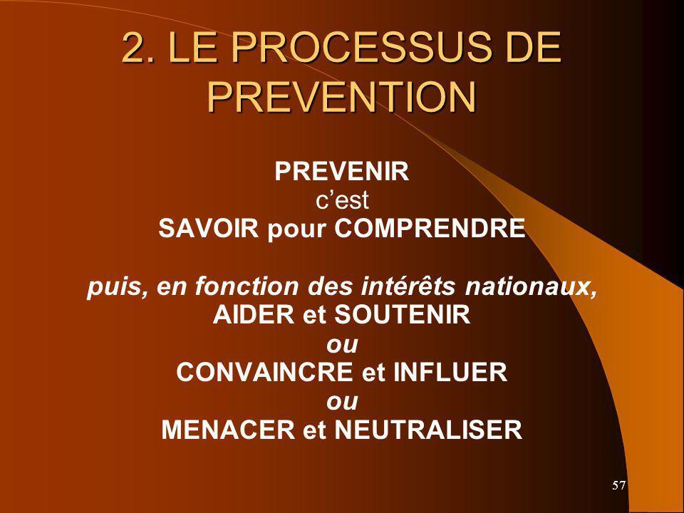 57 2. LE PROCESSUS DE PREVENTION PREVENIR cest SAVOIR pour COMPRENDRE puis, en fonction des intérêts nationaux, AIDER et SOUTENIR ou CONVAINCRE et INF
