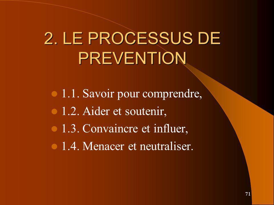 71 2. LE PROCESSUS DE PREVENTION 1.1. Savoir pour comprendre, 1.2. Aider et soutenir, 1.3. Convaincre et influer, 1.4. Menacer et neutraliser.