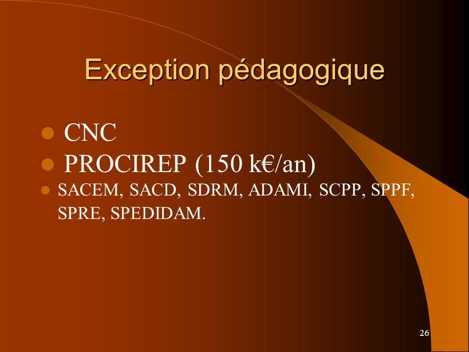26 Exception pédagogique CNC PROCIREP (150 k/an) SACEM, SACD, SDRM, ADAMI, SCPP, SPPF, SPRE, SPEDIDAM.