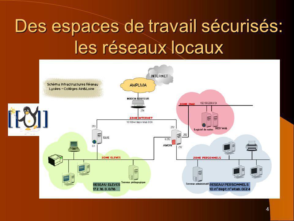 4 Des espaces de travail sécurisés: les réseaux locaux