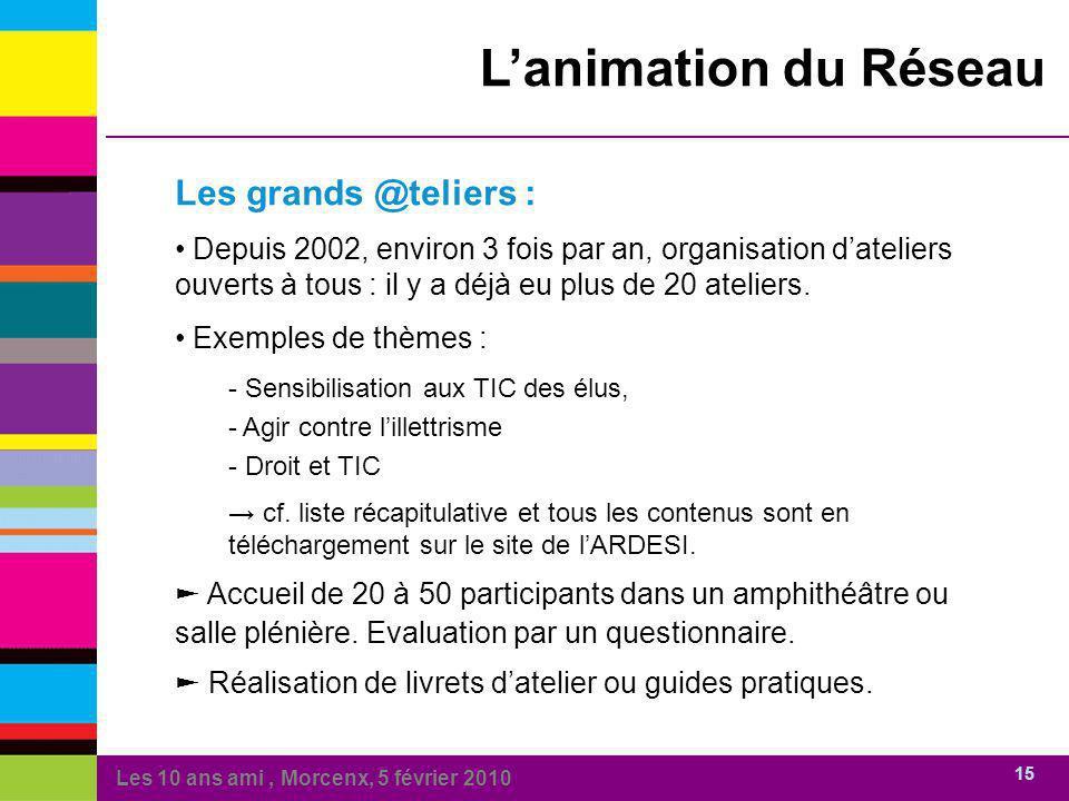 Les 10 ans ami, Morcenx, 5 février 2010 15 Lanimation du Réseau Les grands @teliers : Depuis 2002, environ 3 fois par an, organisation dateliers ouverts à tous : il y a déjà eu plus de 20 ateliers.