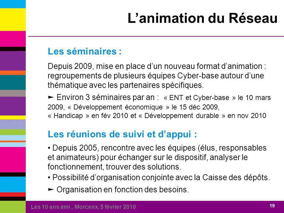 Les 10 ans ami, Morcenx, 5 février 2010 19 Lanimation du Réseau Les séminaires : Depuis 2009, mise en place dun nouveau format danimation : regroupeme