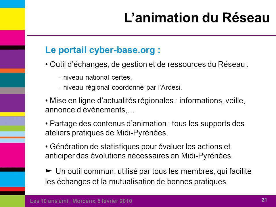 Les 10 ans ami, Morcenx, 5 février 2010 21 Lanimation du Réseau Le portail cyber-base.org : Outil déchanges, de gestion et de ressources du Réseau : -