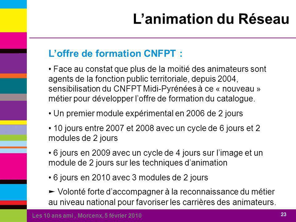 Les 10 ans ami, Morcenx, 5 février 2010 23 Lanimation du Réseau Loffre de formation CNFPT : Face au constat que plus de la moitié des animateurs sont