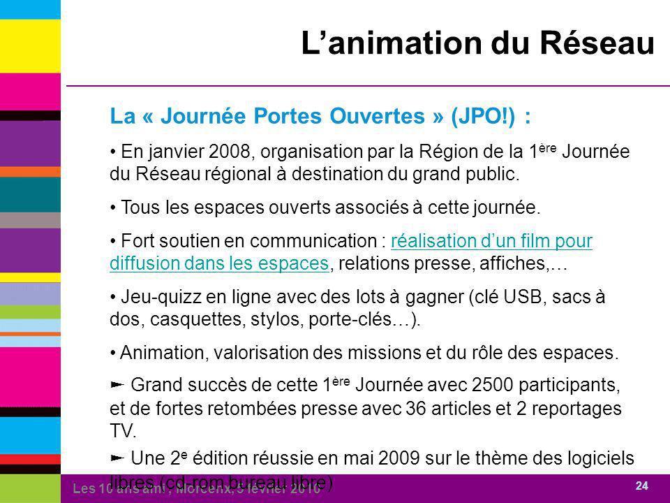 Les 10 ans ami, Morcenx, 5 février 2010 24 Lanimation du Réseau La « Journée Portes Ouvertes » (JPO!) : En janvier 2008, organisation par la Région de la 1 ère Journée du Réseau régional à destination du grand public.