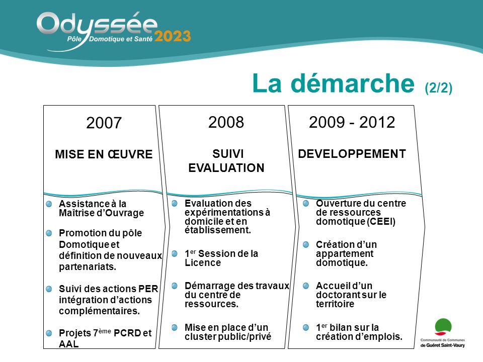 La démarche (2/2) Evaluation des expérimentations à domicile et en établissement.