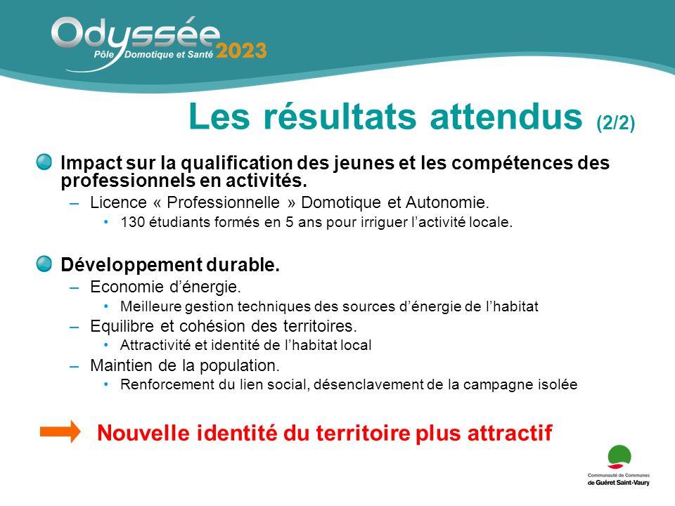Les résultats attendus (2/2) Impact sur la qualification des jeunes et les compétences des professionnels en activités.