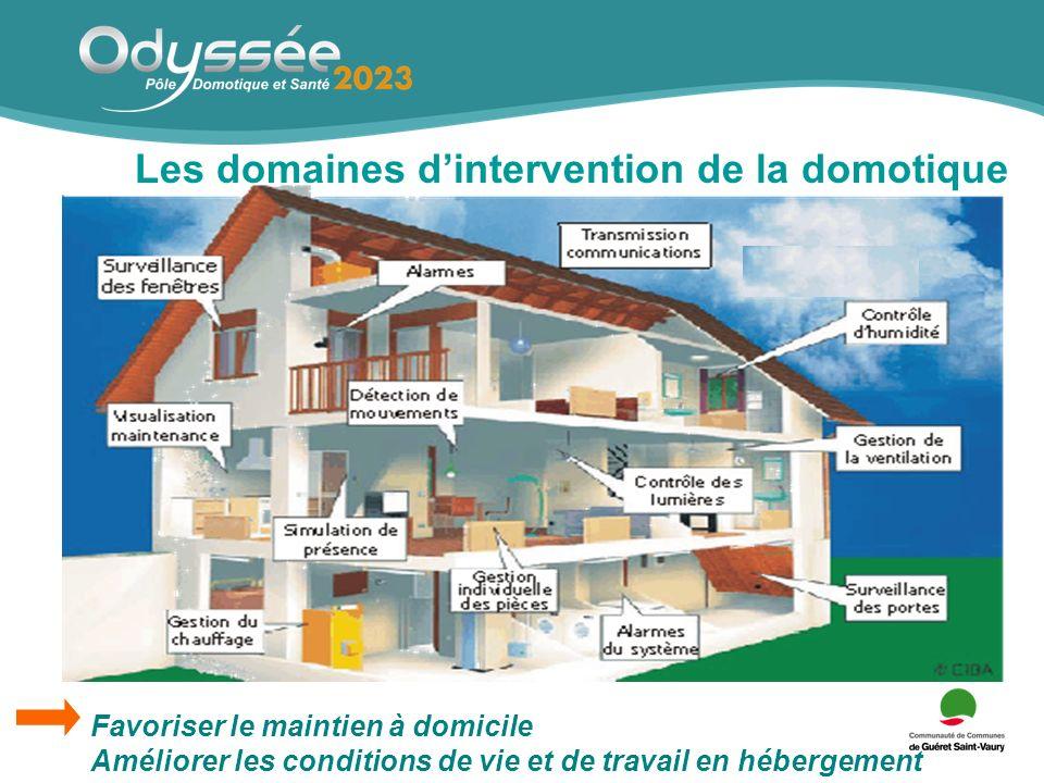 Les domaines dintervention de la domotique Favoriser le maintien à domicile Améliorer les conditions de vie et de travail en hébergement