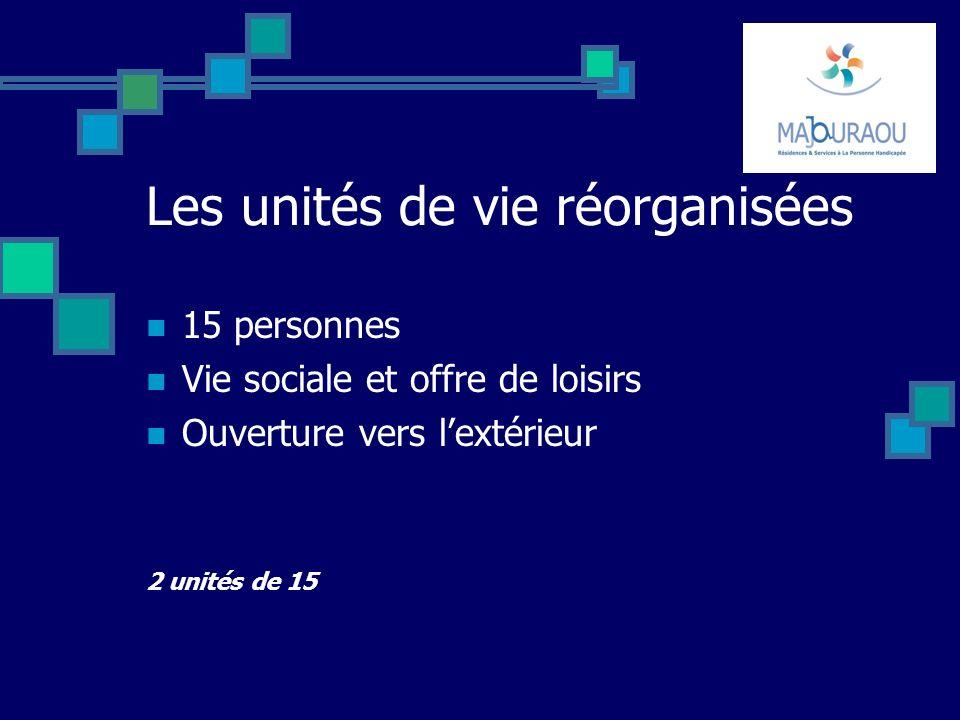 Les unités de vie réorganisées 15 personnes Vie sociale et offre de loisirs Ouverture vers lextérieur 2 unités de 15