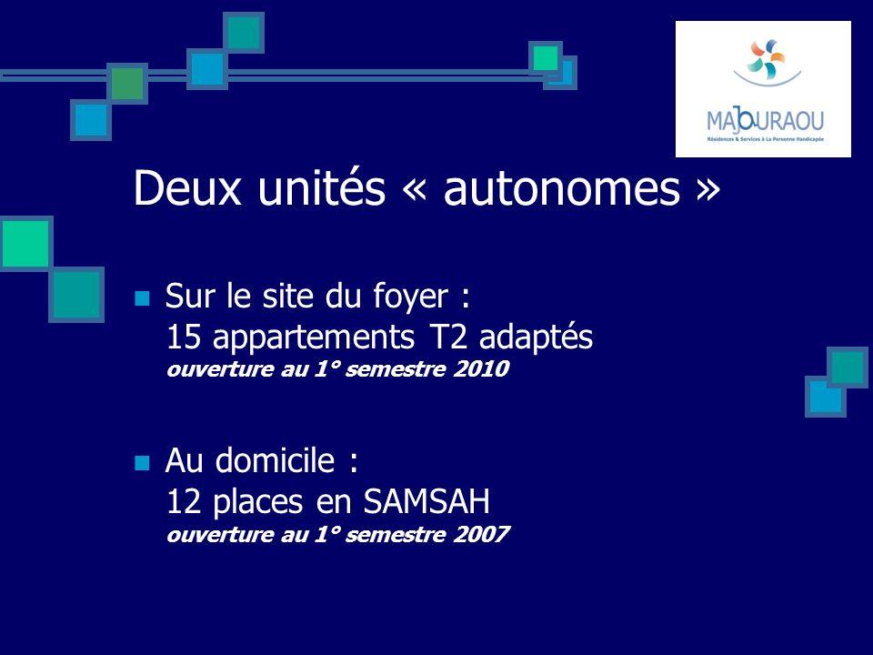 Deux unités « autonomes » Sur le site du foyer : 15 appartements T2 adaptés ouverture au 1° semestre 2010 Au domicile : 12 places en SAMSAH ouverture au 1° semestre 2007
