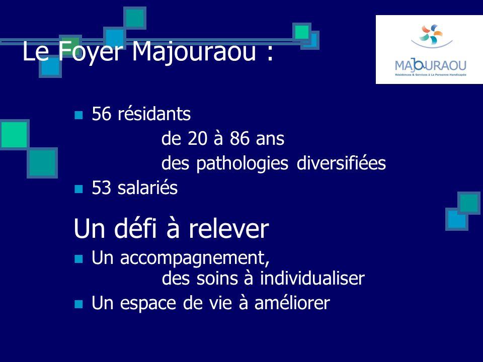 Le Foyer Majouraou : 56 résidants de 20 à 86 ans des pathologies diversifiées 53 salariés Un défi à relever Un accompagnement, des soins à individualiser Un espace de vie à améliorer