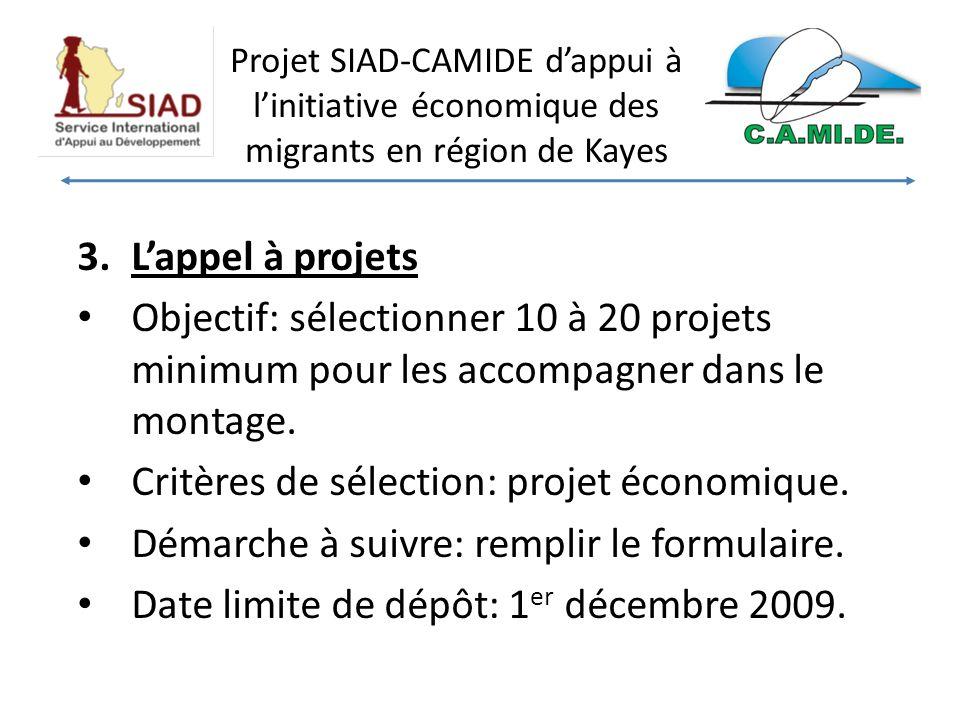 Projet SIAD-CAMIDE dappui à linitiative économique des migrants en région de Kayes 3.Lappel à projets Objectif: sélectionner 10 à 20 projets minimum pour les accompagner dans le montage.