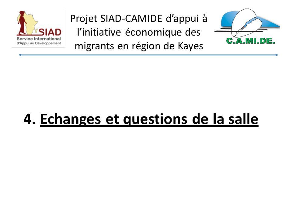 Projet SIAD-CAMIDE dappui à linitiative économique des migrants en région de Kayes 4.Echanges et questions de la salle