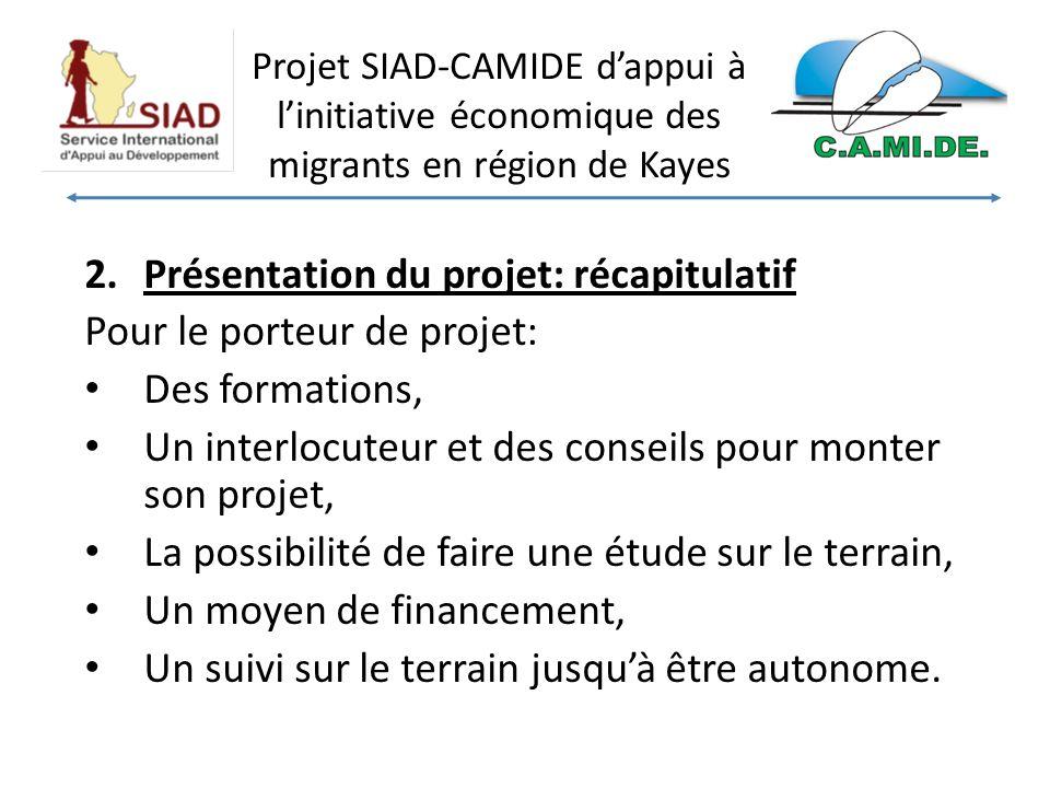 Projet SIAD-CAMIDE dappui à linitiative économique des migrants en région de Kayes 2.Présentation du projet: récapitulatif Pour le porteur de projet: Des formations, Un interlocuteur et des conseils pour monter son projet, La possibilité de faire une étude sur le terrain, Un moyen de financement, Un suivi sur le terrain jusquà être autonome.