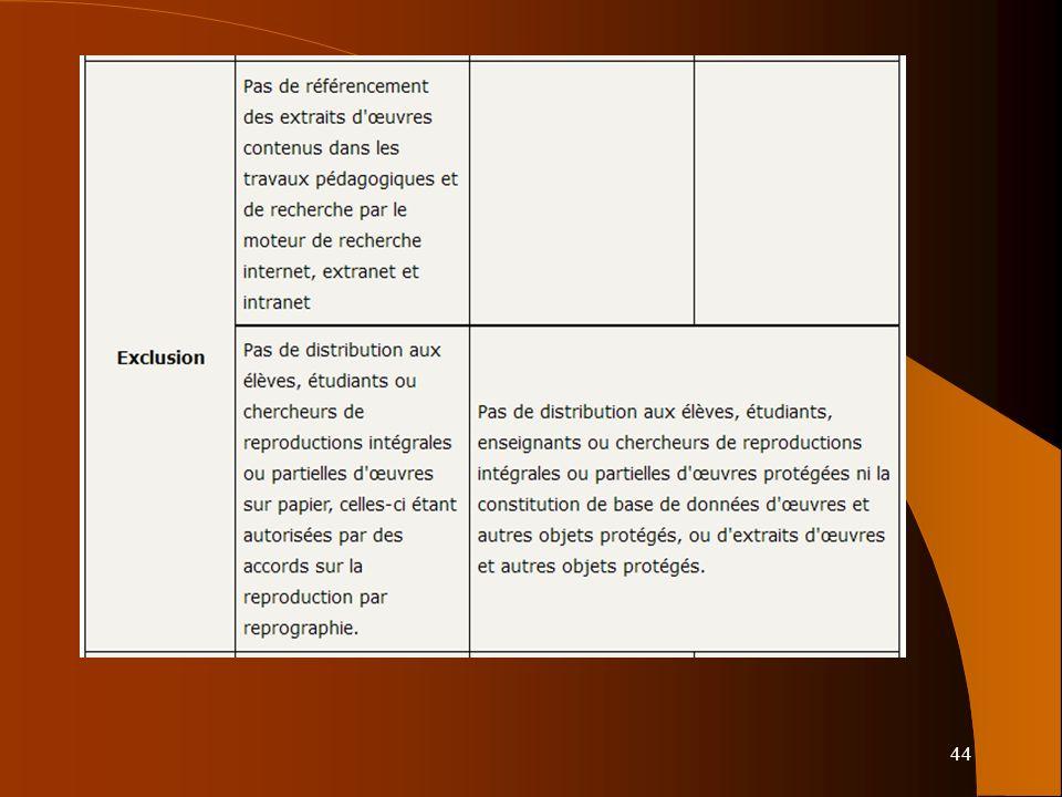 44 Exception pédagogique BOEN n°5 du 4 février 2010 BOEN n°16 du 19 avril 2012 CPI art L. 122-5