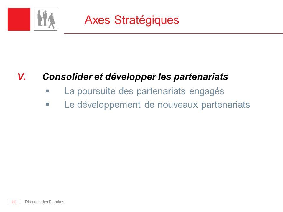 Direction des Retraites 10 Axes Stratégiques V.Consolider et développer les partenariats La poursuite des partenariats engagés Le développement de nouveaux partenariats