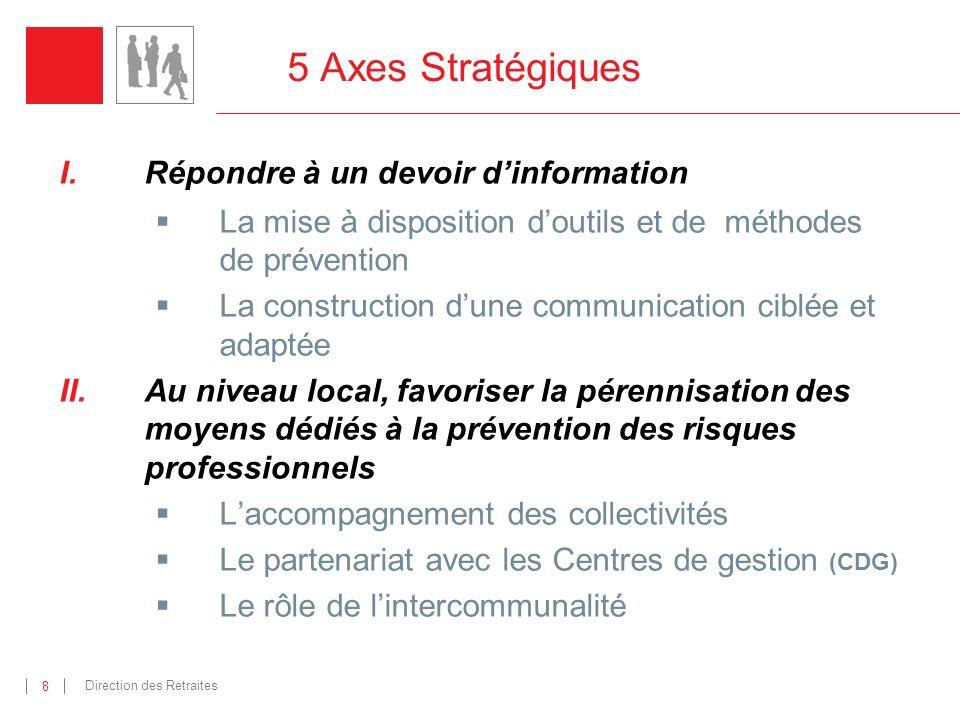 Direction des Retraites 8 5 Axes Stratégiques I.Répondre à un devoir dinformation La mise à disposition doutils et de méthodes de prévention La constr
