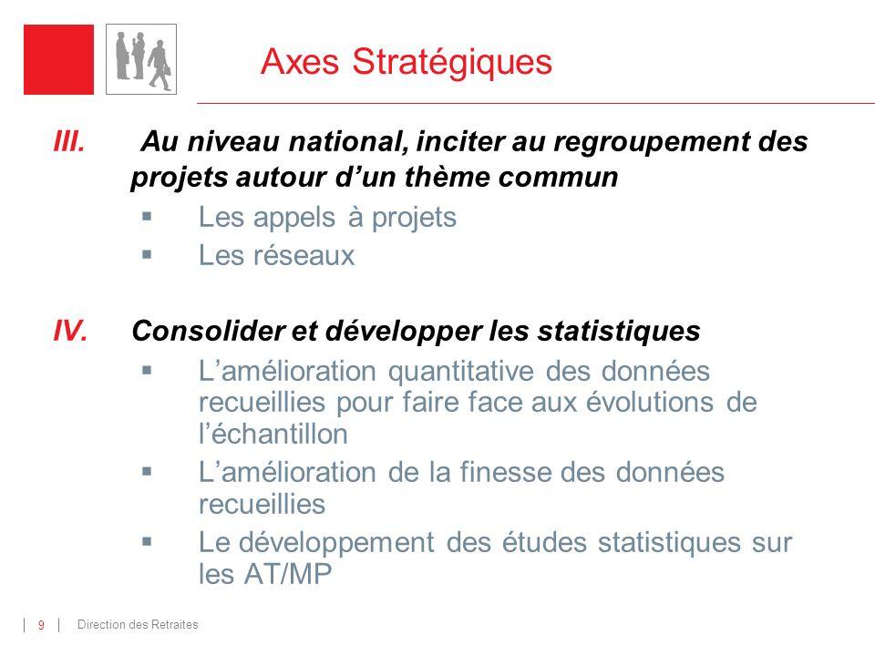 Direction des Retraites 9 Axes Stratégiques III.Au niveau national, inciter au regroupement des projets autour dun thème commun Les appels à projets L
