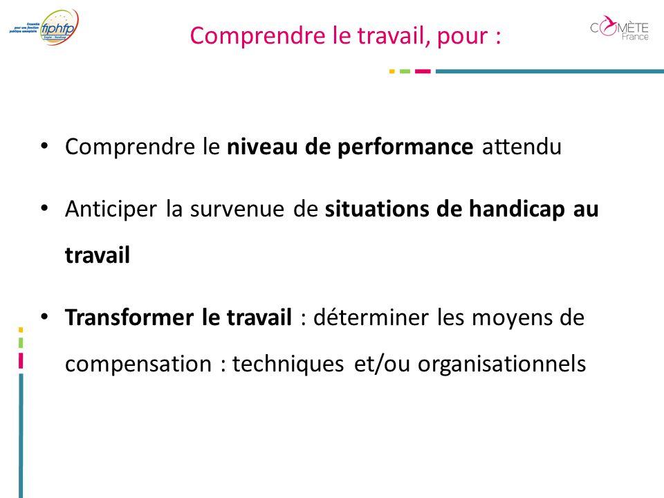 Comprendre le travail, pour : Comprendre le niveau de performance attendu Anticiper la survenue de situations de handicap au travail Transformer le travail : déterminer les moyens de compensation : techniques et/ou organisationnels
