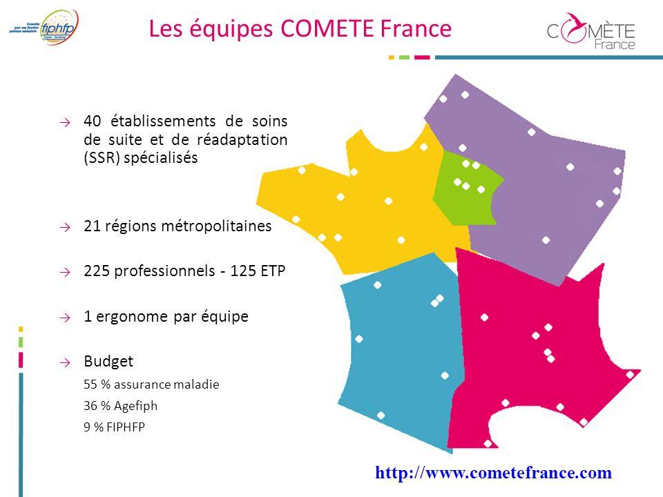 Les équipes COMETE France 40 établissements de soins de suite et de réadaptation (SSR) spécialisés 21 régions métropolitaines 225 professionnels - 125 ETP 1 ergonome par équipe Budget 55 % assurance maladie 36 % Agefiph 9 % FIPHFP http://www.cometefrance.com