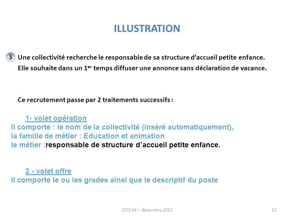 12 ILLUSTRATION Une collectivité recherche le responsable de sa structure daccueil petite enfance.