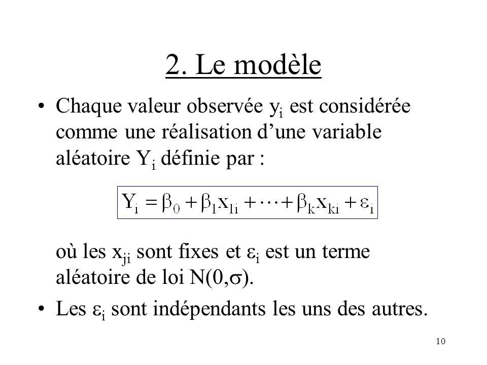 10 2. Le modèle Chaque valeur observée y i est considérée comme une réalisation dune variable aléatoire Y i définie par : où les x ji sont fixes et i