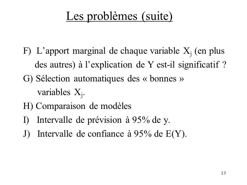 13 Les problèmes (suite) F) Lapport marginal de chaque variable X j (en plus des autres) à lexplication de Y est-il significatif ? G) Sélection automa
