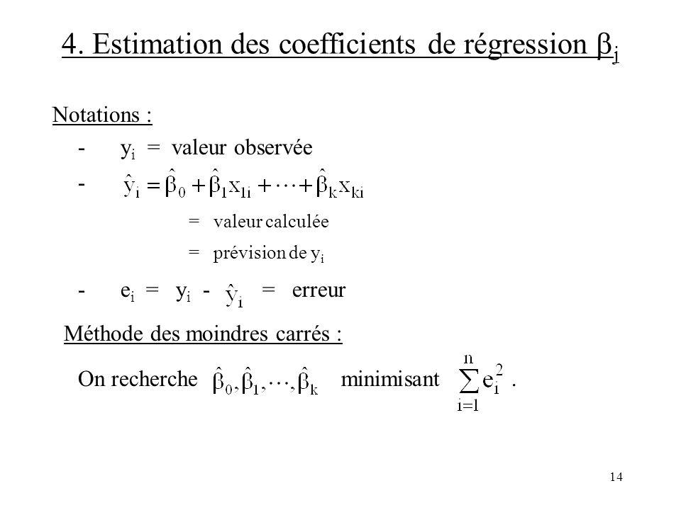 14 4. Estimation des coefficients de régression j Notations : -y i = valeur observée - = valeur calculée = prévision de y i -e i = y i - = erreur Méth