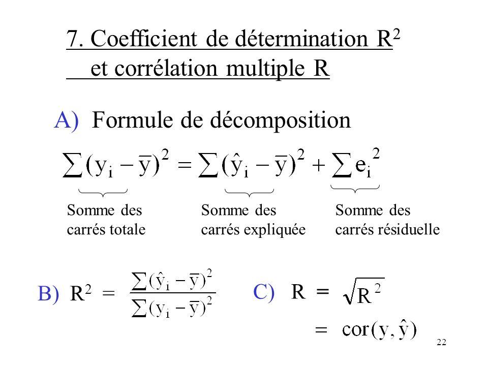 22 Somme des carrés totale Somme des carrés expliquée Somme des carrés résiduelle A) Formule de décomposition 7. Coefficient de détermination R 2 et c