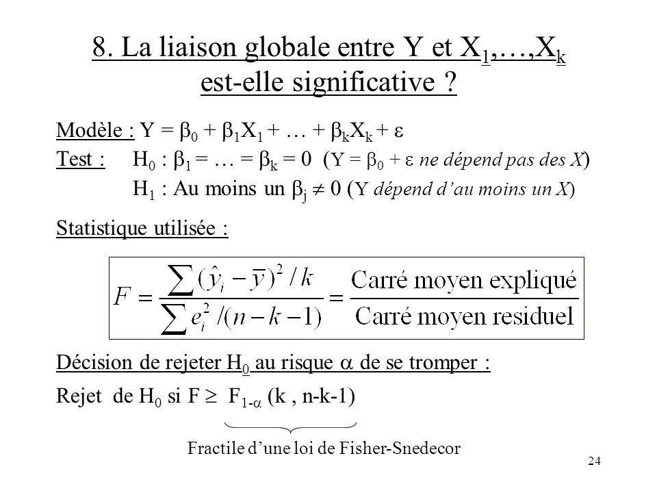 24 8. La liaison globale entre Y et X 1,…,X k est-elle significative ? Modèle : Y = 0 + 1 X 1 + … + k X k + Test : H 0 : 1 = … = k = 0 ( Y = 0 + ne dé