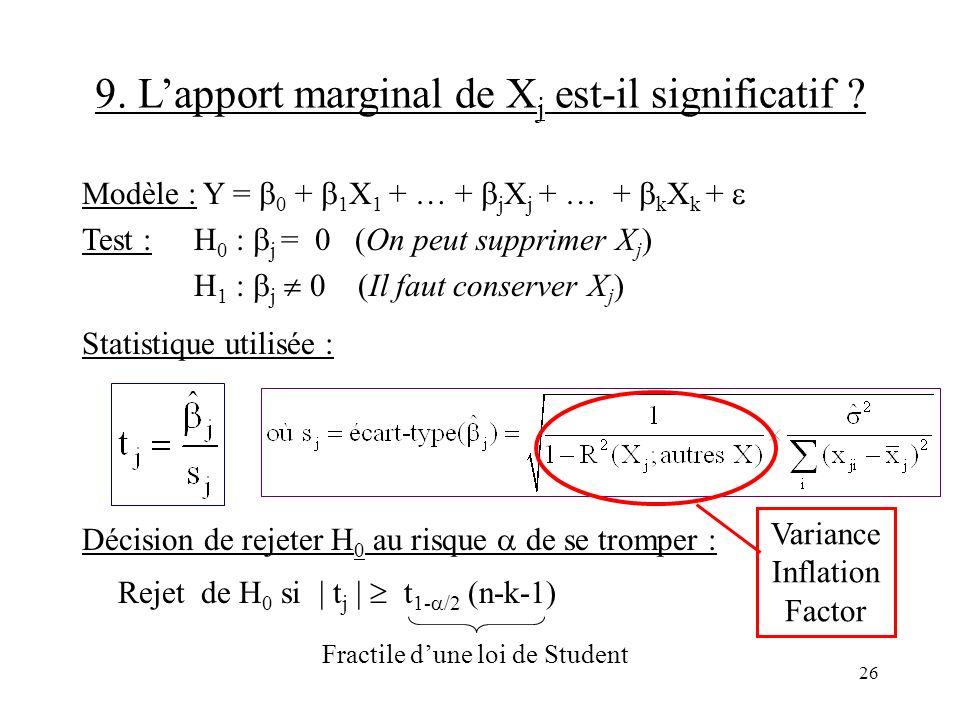 26 9. Lapport marginal de X j est-il significatif ? Modèle : Y = 0 + 1 X 1 + … + j X j + … + k X k + Test : H 0 : j = 0 (On peut supprimer X j ) H 1 :
