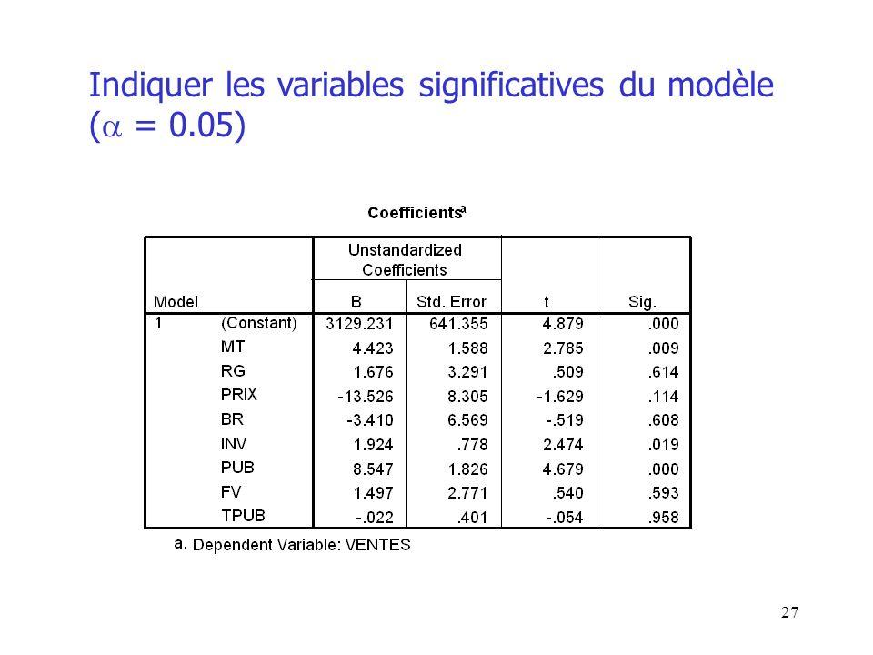 27 Indiquer les variables significatives du modèle ( = 0.05)