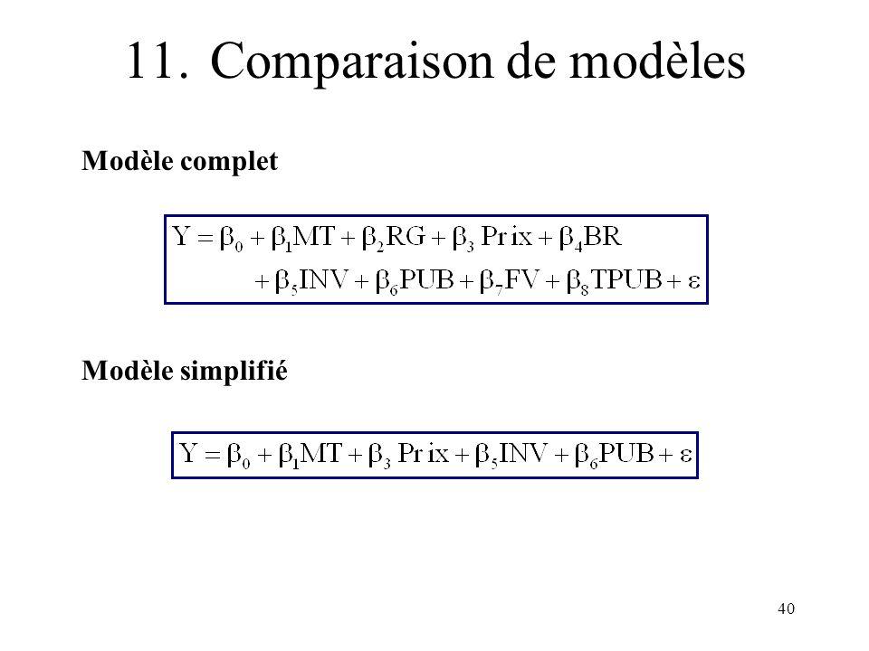 40 11.Comparaison de modèles Modèle complet Modèle simplifié
