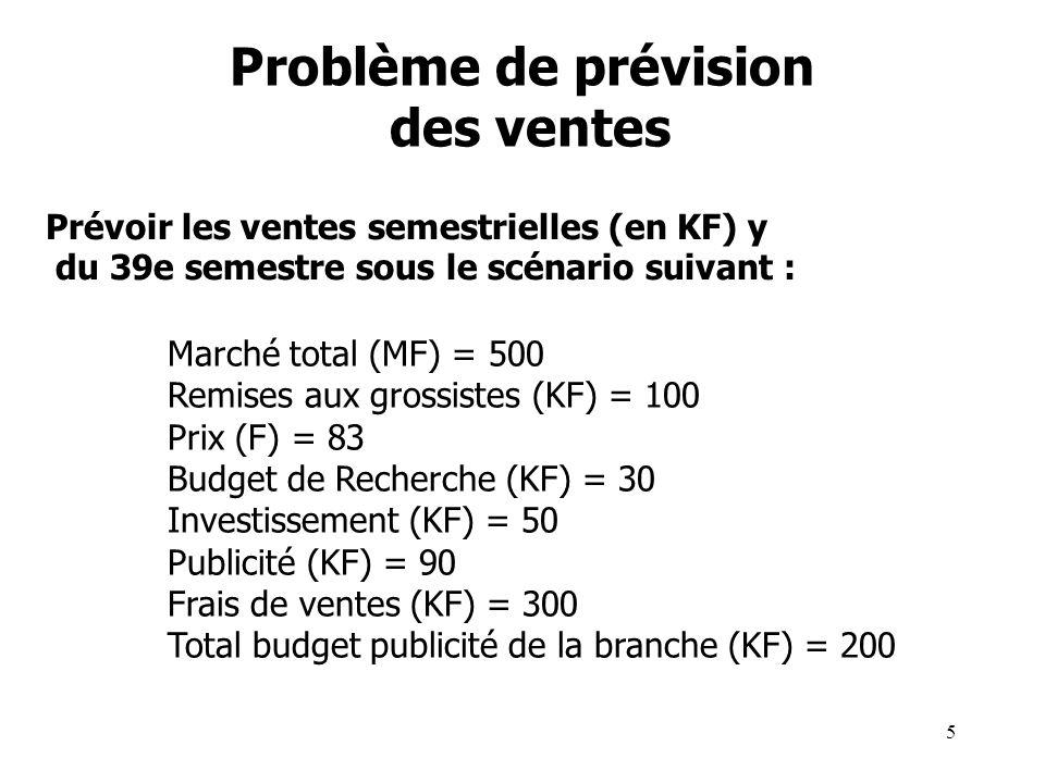 5 Problème de prévision des ventes Prévoir les ventes semestrielles (en KF) y du 39e semestre sous le scénario suivant : Marché total (MF) = 500 Remis