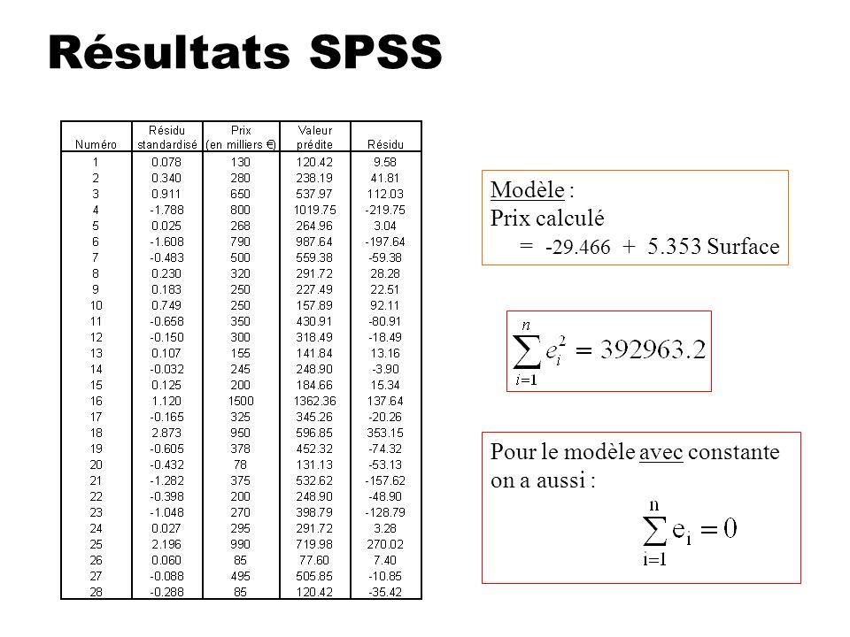 Pour le modèle avec constante on a aussi : Modèle : Prix calculé = -29.466 + 5.353 Surface