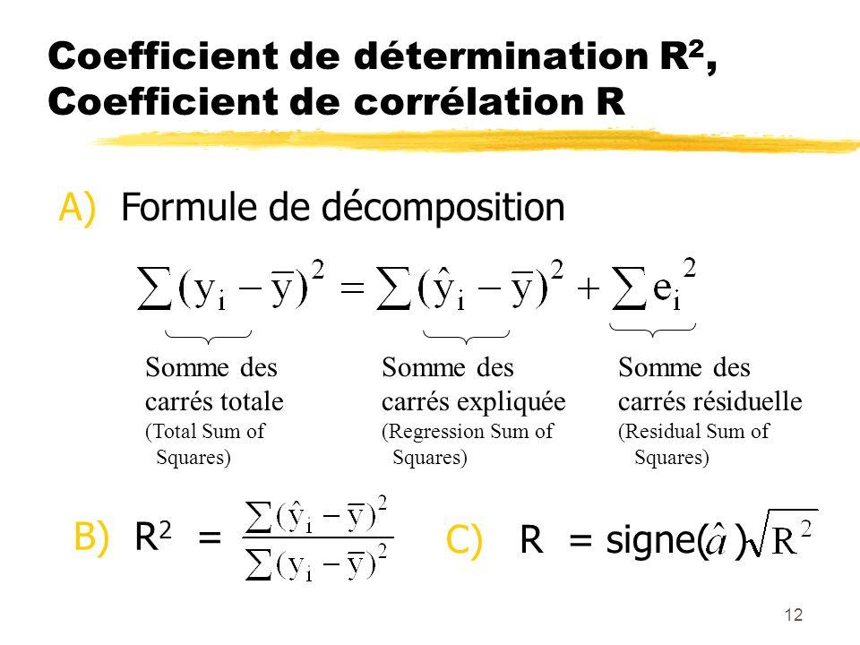12 Coefficient de détermination R 2, Coefficient de corrélation R A) Formule de décomposition Somme des carrés totale (Total Sum of Squares) Somme des