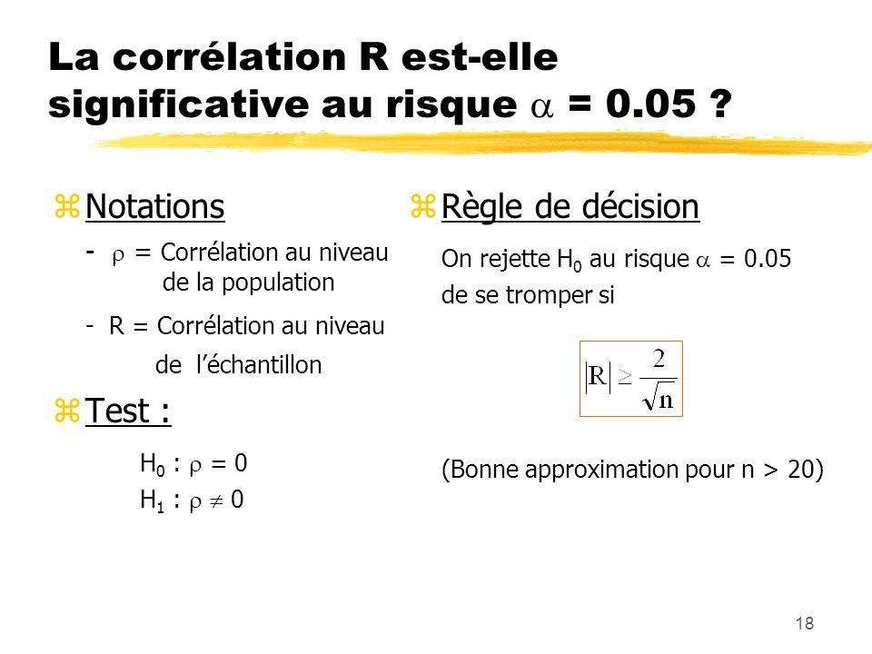 18 La corrélation R est-elle significative au risque = 0.05 ? zNotations - = Corrélation au niveau de la population - R = Corrélation au niveau de léc
