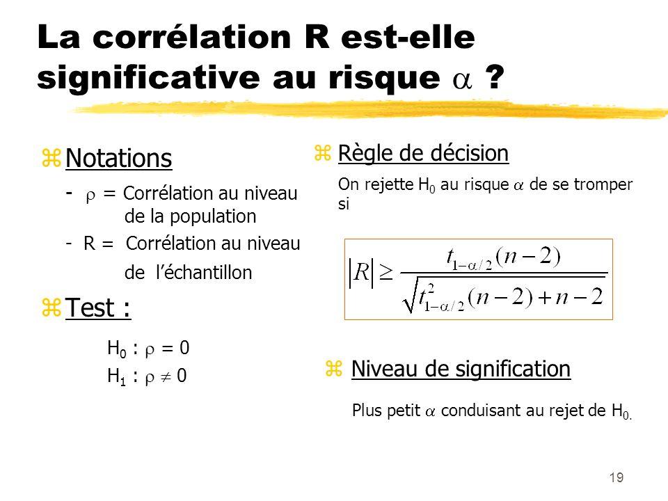 19 La corrélation R est-elle significative au risque ? zNotations - = Corrélation au niveau de la population - R = Corrélation au niveau de léchantill