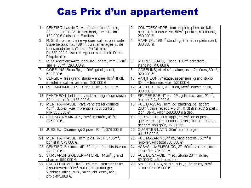 Cas Prix dun appartement