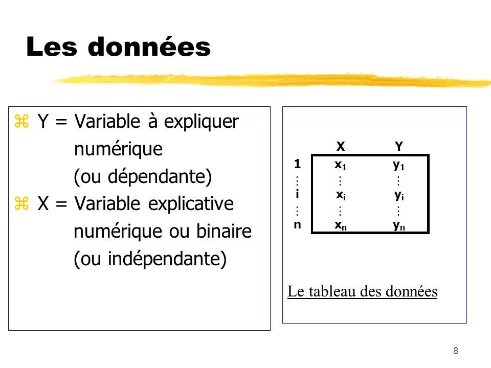 8 Les données z Y = Variable à expliquer numérique (ou dépendante) z X = Variable explicative numérique ou binaire (ou indépendante) Le tableau des do