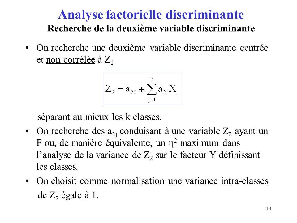14 Analyse factorielle discriminante Recherche de la deuxième variable discriminante On recherche une deuxième variable discriminante centrée et non c