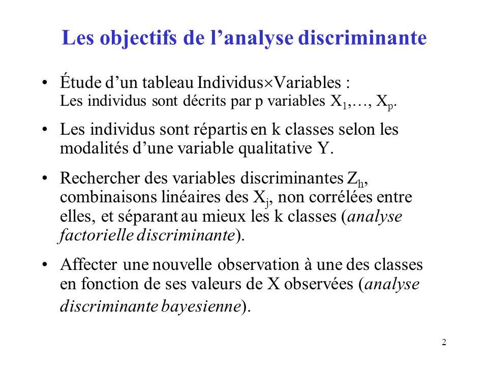 2 Les objectifs de lanalyse discriminante Étude dun tableau Individus Variables : Les individus sont décrits par p variables X 1,…, X p. Les individus