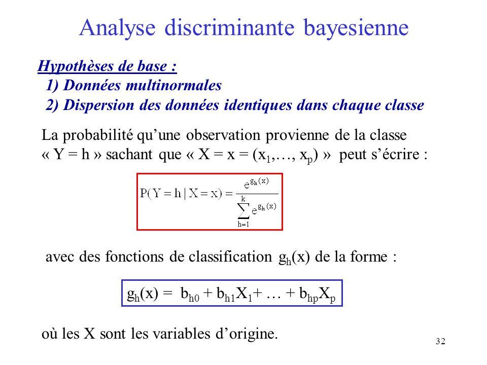 32 Analyse discriminante bayesienne Hypothèses de base : 1) Données multinormales 2) Dispersion des données identiques dans chaque classe La probabili