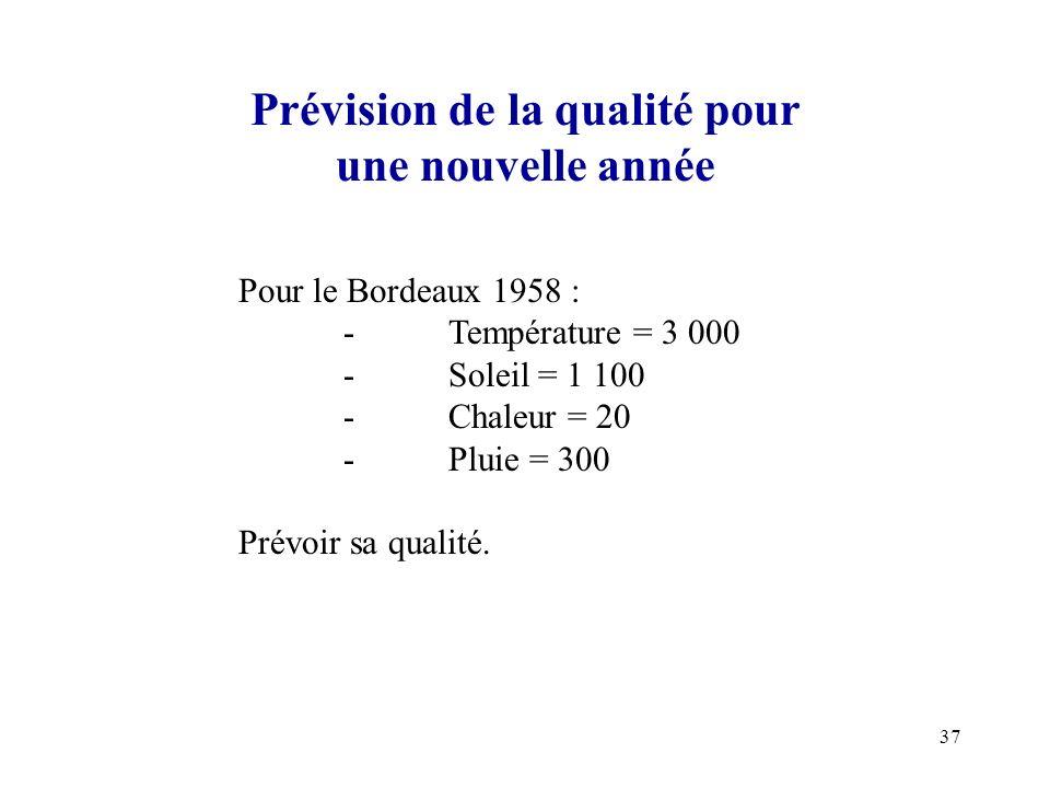 37 Prévision de la qualité pour une nouvelle année Pour le Bordeaux 1958 : -Température = 3 000 -Soleil = 1 100 -Chaleur = 20 -Pluie = 300 Prévoir sa