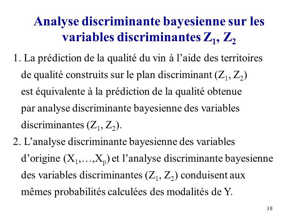 38 Analyse discriminante bayesienne sur les variables discriminantes Z 1, Z 2 1. La prédiction de la qualité du vin à laide des territoires de qualité