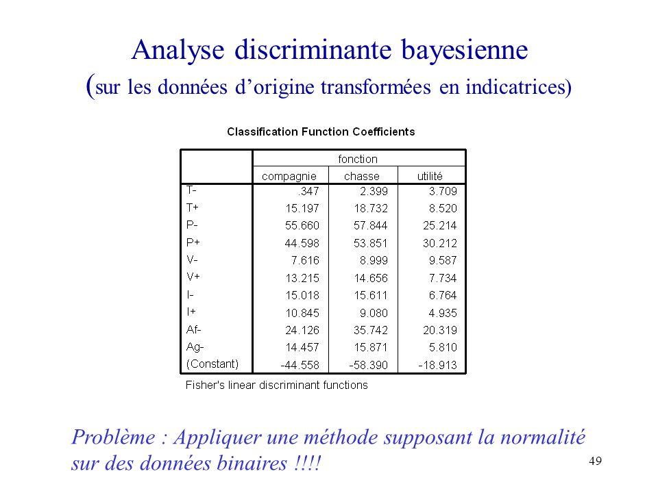 49 Analyse discriminante bayesienne ( sur les données dorigine transformées en indicatrices) Problème : Appliquer une méthode supposant la normalité s